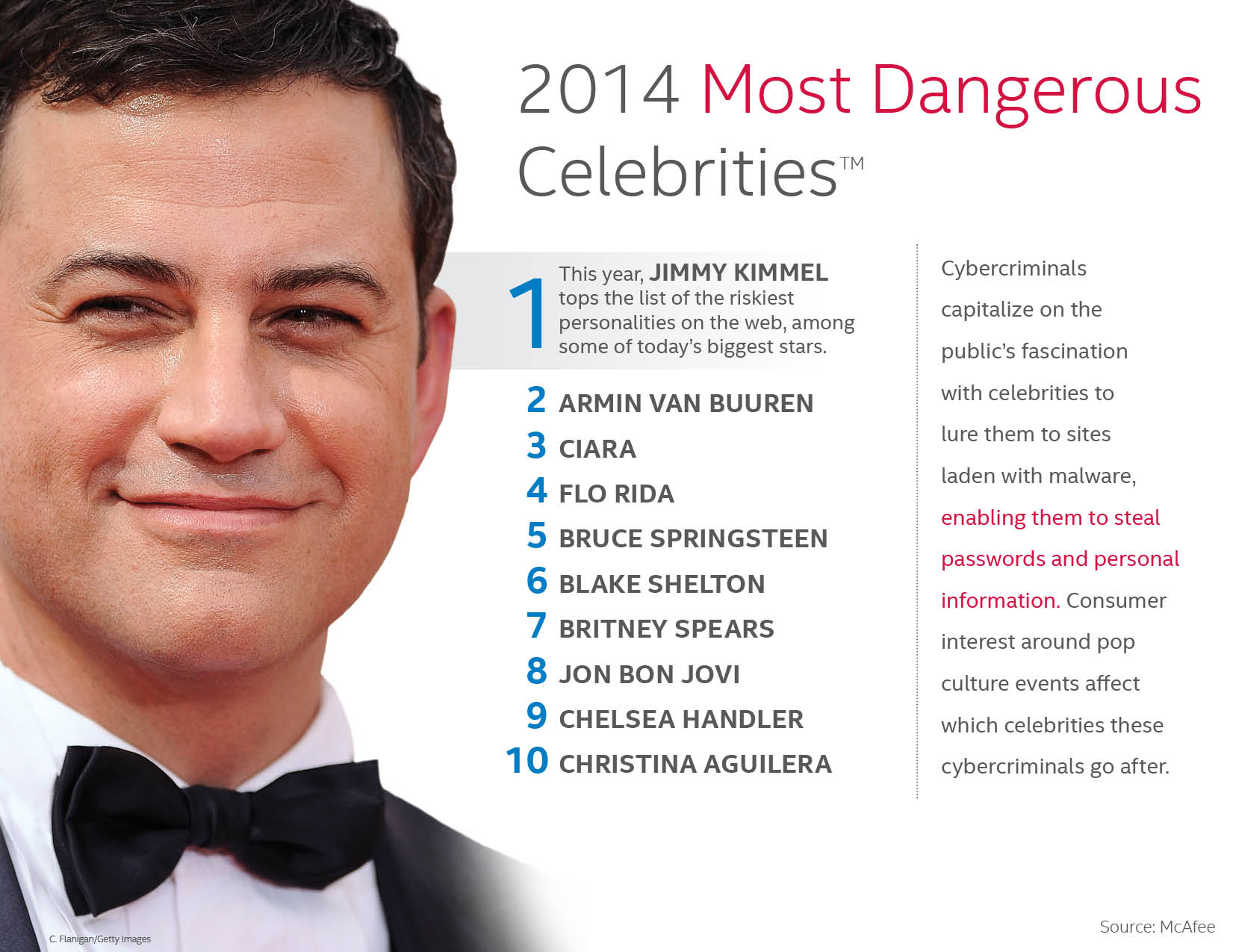 Flipboard: Celebrities with the most difficult names to ...